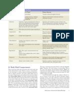 Vander's Human Physiology_13Ed (Widmaier)