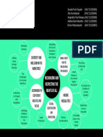 Mind Map_6.pdf