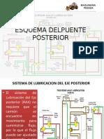 ESQUEMA DELPUENTE POSTERIOR.pptx