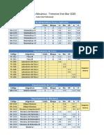 Oferta Ing. Mecánica Ene-Mar 2020.pdf