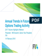 Annual Trends in Futures and Options Trading Activity Webinar