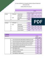 costes-unitarios-2017.pdf