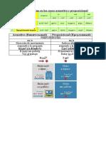 1-Preposiciones В y НА en los casos acusativo y preposicional - Ruso