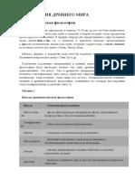 8.ФИЛОСОФИЯ ДРЕВНЕГО МИРА.docx
