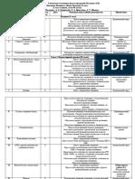Календарно- тематическое планирование.docx