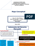 Autonomía del Derecho Mercantil