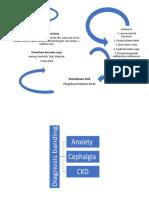 Diagnosis, dd.pptx