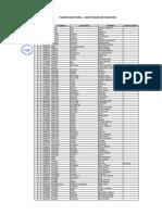 PADRON-HUACHIPA-ONPE-RENIEC-pdf-seguridad.pdf