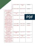 430160898-Justice-LEONEN-cases-compilation.docx