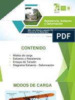 lalaguav_RESISTENCIA, ESFUERZO, DEFORMACION.pdf