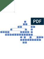 Mapa de processo TCC (Recuperação Automática).pdf
