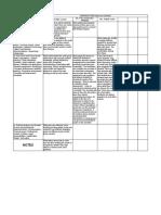 evidence by domain- emily kalberer - sheet1