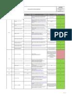 SSYMA-P02 06-F04 Lista de Aspectos e Impactos Ambientales