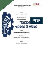 cuadro comparativo sistemas de produccion de bienes y servicios