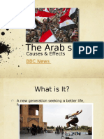 Arab_Spring_power_point.pptx