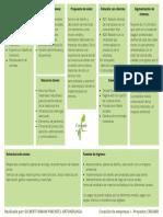 Creamb Modelo CANVA.pdf