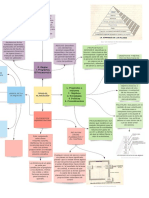 Nota Adhesiva Mapa Mental.pdf