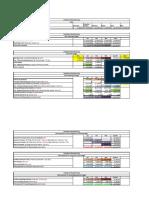 Master Budget Excel