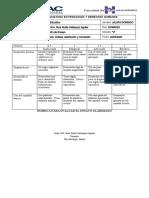Instrumento para evaluar ensayo sobre Planeamiento Educativo.docx