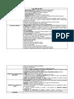 Ley 1438 de 2011. Resumen.docx