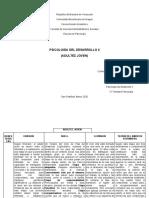 ADULTEZ JOVEN PSICOLOGIA DESARROLLO II