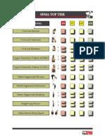 SFMA-Flowcharts-2019.pdf