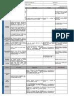 CONTEXTO INTERNO Y EXTERNO(DOFA) ASBC ASBC-PE-FR-04 (3)