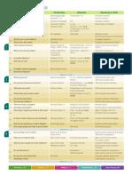 contents-IDstarter.pdf