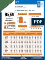 Boletin Estadistico N 7 - Matricula Educacion Basica Ano 2018(2)
