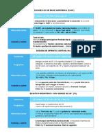 Periodizacion_Inversa.pdf
