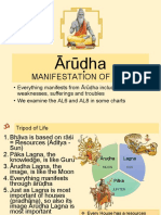 arudha.pdf