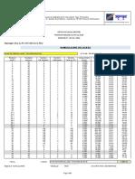 Detail de calcul Acier-mois 1-2020--MEGEC.xlsx