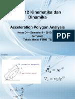 Acceleration Polygon Analysis