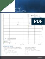NSSLabs_2019NextGenerationFirewallSecurityValueMap.pdf