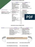 ARTICULACION_PCI_Horizontal.xls