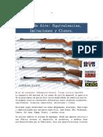 Armas de Aire Equivalencias, Imitaciones y Clones..pdf