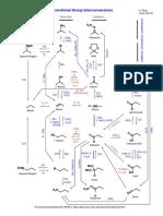 Functional Group Interconversion scheme.pdf