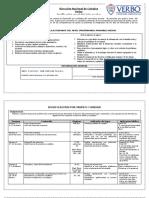 Dosificación de Matemática 4o, 3ro y 2do 2020