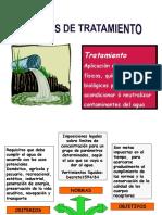 11  Niveles de tratamiento.ppt