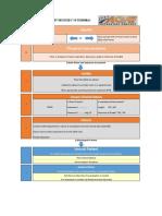 Flow Chart on Action Plan - 2019 Novel Corona Virus