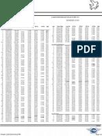 2020_QATAR_MotoGP____TEST_analysis_3.pdf