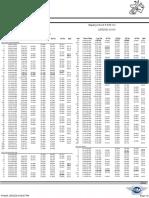 2020_SEPANG_MotoGP____TEST_analysis_3.pdf