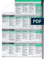 Business Partner B2+ table of contents