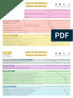calendario INSCRIPCION UNAM