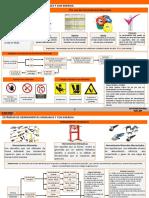 Estándar de Herramientas Manuales y con Energia Excon R3
