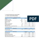 CM Estructuras BT