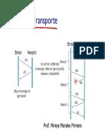 Clase7_Capa_Transporte.pdf