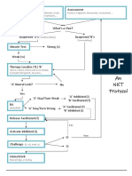 NKT FlowChart.pdf · version 1.pdf