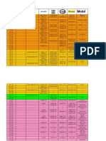 Tabela de Similar Ida Des Graxas