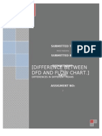 flow chart and dfd